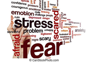 φόβος , λέξη , σύνεφο