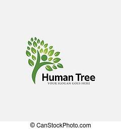φόρμα , δέντρο , ο ενσαρκώμενος λόγος του θεού , ανθρώπινος , μικροβιοφορέας