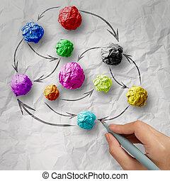 χέρι , αποσύρω , μπογιά , γίνομαι φυσαρμόνικα αξίες , επειδή , κοινωνικός , δίκτυο , δομή , επάνω , ζάρα , χαρτί , δημιουργικός , γενική ιδέα