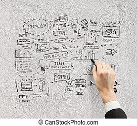 χέρι , ζωγραφική , στρατηγική