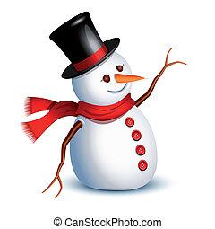 χιονάνθρωπος , χαιρετισμός