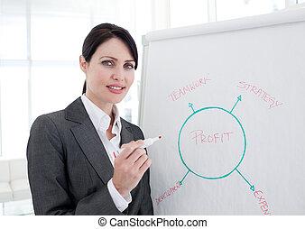 χορήγηση , atractive, παρουσίαση , επιχειρηματίαs γυναίκα