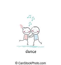 χορεύω