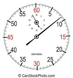 χρονόμετρο αγώνων , ζεσεεδ