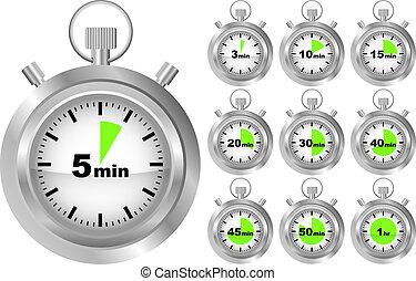 χρονόμετρο , μετρών την ώραν