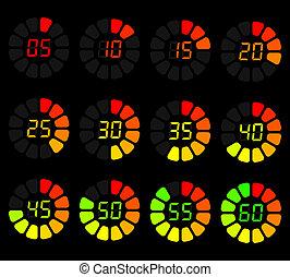 χρώμα , μετρών την ώραν