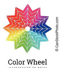 χρώμα , τροχός , μικροβιοφορέας , εικόνα