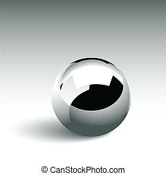 χρώμιο , μπάλα