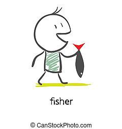 ψαράs