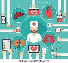 όργανο , μεταμόσχευση , διαμέρισμα , σχεδιάζω , με , γιατρός , απομονωμένος , μικροβιοφορέας