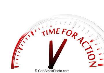 ώρα , δράση