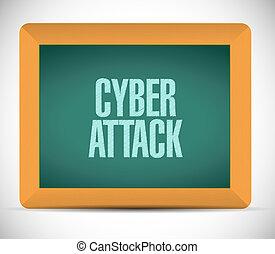 атака, концепция, доска, cyber, знак