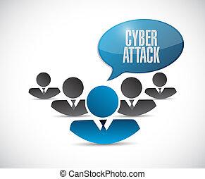 атака, концепция, командная работа, cyber, знак