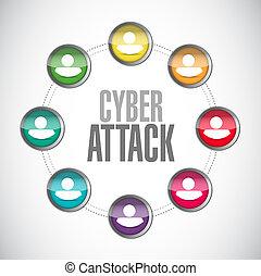 атака, люди, сеть, cyber, знак