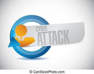 атака, цикл, cyber, бизнес, знак