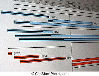 бар, illustrates, schedule., диаграмма, проект, gantt, тип