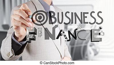 бизнесмен, рука, рисование, дизайн, слово, бизнес, финансы, в виде, концепция
