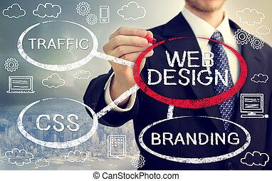 бизнесмен, circling, web, дизайн, пузырь