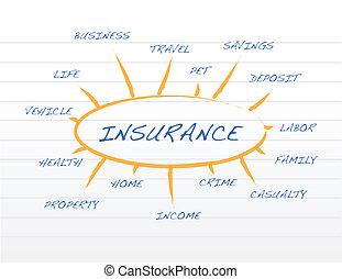 бизнес, модель, страхование, охват