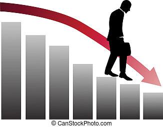 бизнес, недостаточность