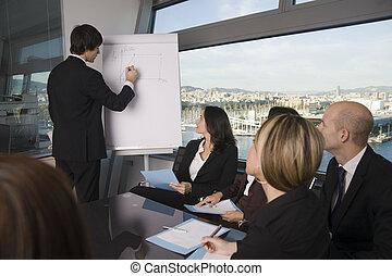 бизнес, обучение