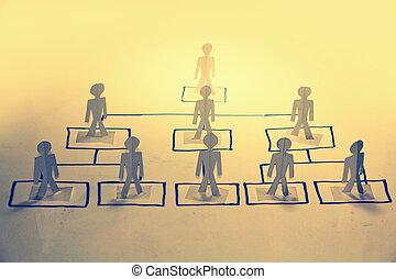 бизнес, организация, диаграмма, концепция