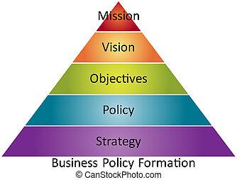 бизнес, политика, бизнес, диаграмма