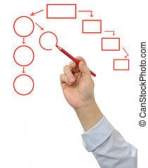 бизнес, течь, диаграмма, рука, рисование, пустой, человек