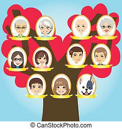 большой, семья, дерево