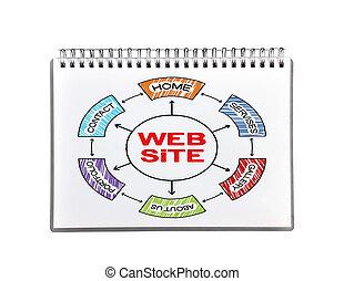веб-сайт, схема