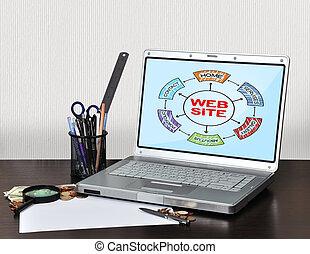 веб-сайт, схема, на, экран