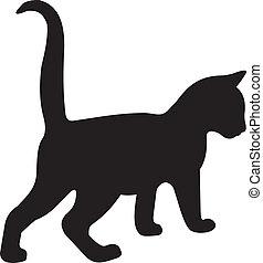 вектор, кот