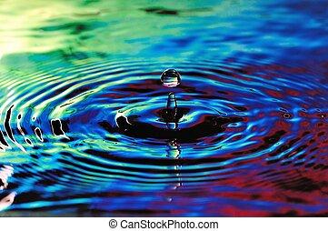 воды, капелька