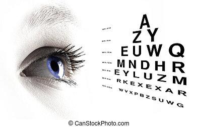 глаз, with, контрольная работа, видение, диаграмма, закрыть,...