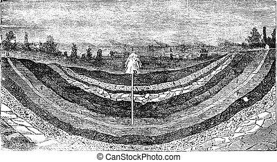 гравюра, artesian, марочный, что ж, водоносный горизонт, или