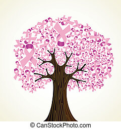 грудь, лента, дерево, рак
