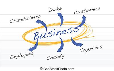 диаграмма, компания, бизнес, отношения