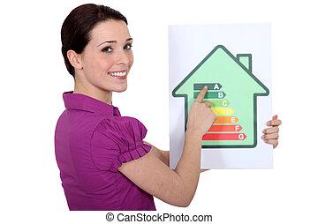 женщина, pointing, к, an, энергия, коэффициент полезного...