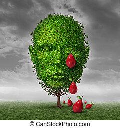 здоровье, умственный, депрессия