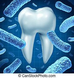 зубоврачебный, гигиена