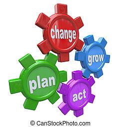 изменение, акт, -, steps, gears, self-help, план, расти