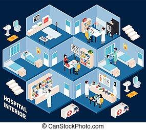 интерьер, больница, изометрический