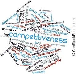 конкурентоспособность
