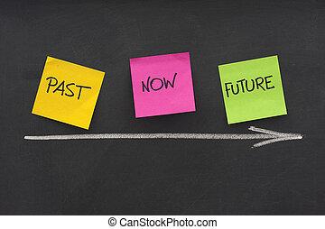 концепция, классная доска, настоящее время, будущее, мимо, время