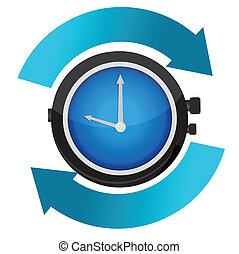 концепция, постоянная, время, движение