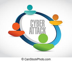 концепция, сеть, cyber, знак, атака, аватар