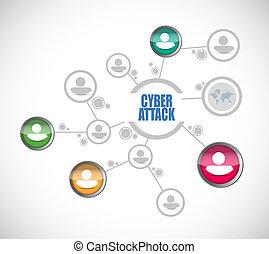 концепция, сеть, cyber, знак, диаграмма, атака