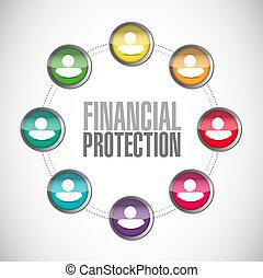 концепция, финансовый, сеть, знак, защита, команда