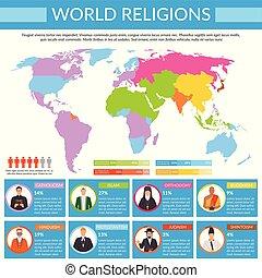 мир, religions, infographics
