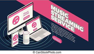 музыка, промышленность, плакат